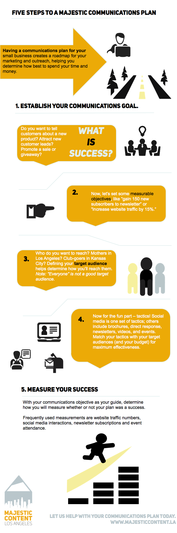 5 Steps to Majestic Communications Plan